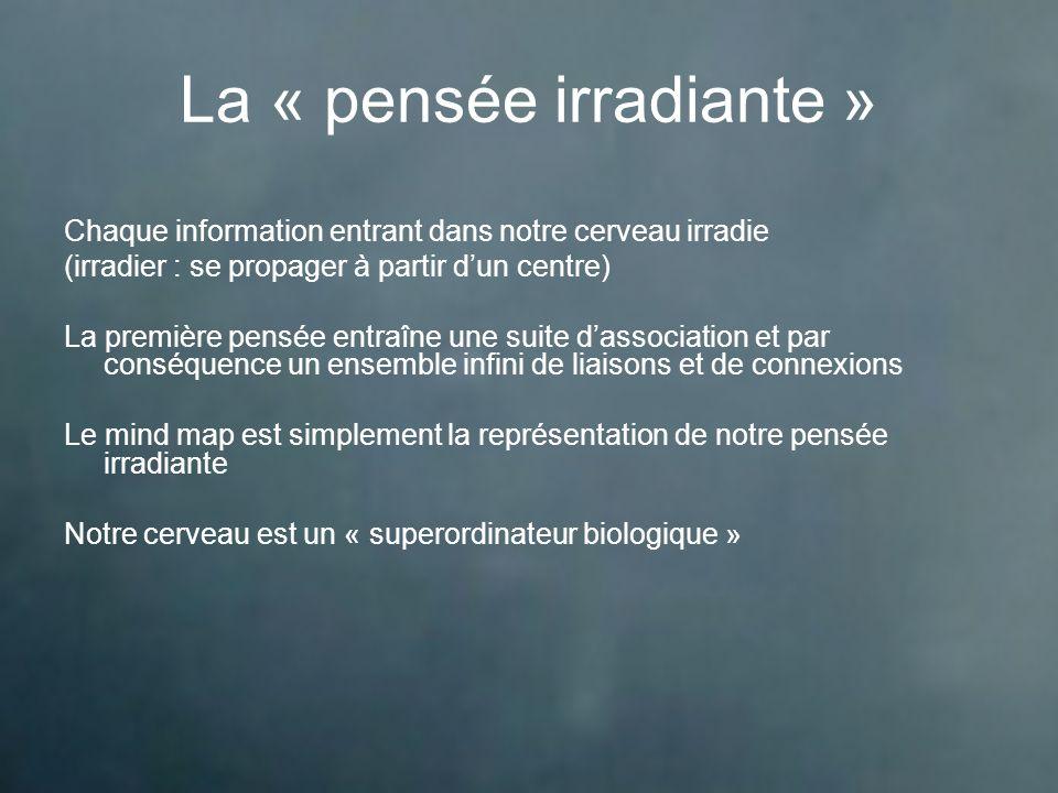 Dans les classes Exemple en classe de seconde en français http://video.google.com/videoplay?docid=39610415927373 04458# Exemple de la Finlande http://www.dailymotion.com/video/x9j4mv_carte- heuristique_school