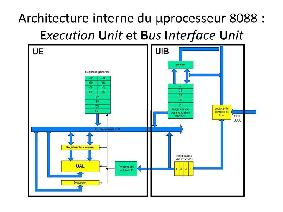 Architecture interne du µprocesseur 8088 : Execution Unit et Bus Interface Unit