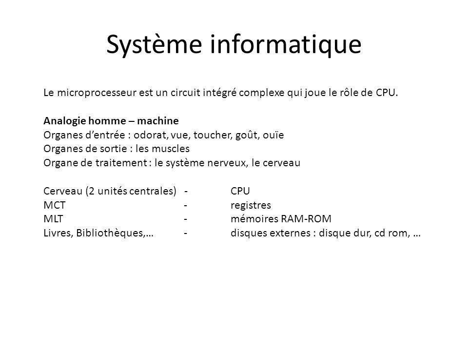 Système informatique Le microprocesseur est un circuit intégré complexe qui joue le rôle de CPU. Analogie homme – machine Organes dentrée : odorat, vu