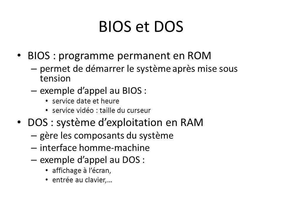 BIOS et DOS BIOS : programme permanent en ROM – permet de démarrer le système après mise sous tension – exemple dappel au BIOS : service date et heure