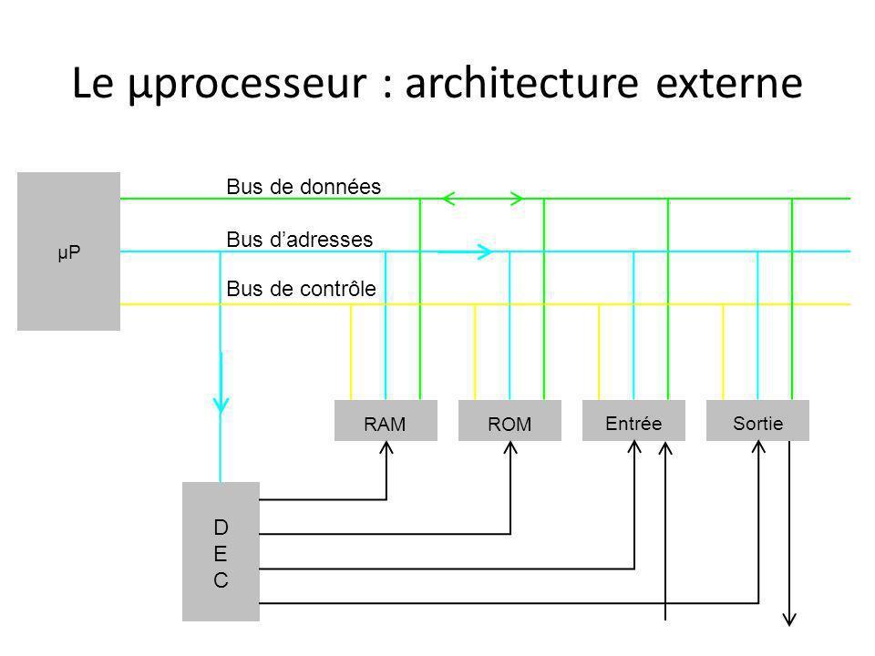 Le µProcesseur Etude du 8088 : – Architecture simple, jeu dinstructions de base… Notion de multiplexage – Bus partagé entre adresses et données – => Un décodeur est nécessaire vrai 16 bits : – bus et registres en 16 bits – Exemple : 8086 faux 16 bits : – registres en 16 bits mais bus de données en 8 bits – Exemple : 8088