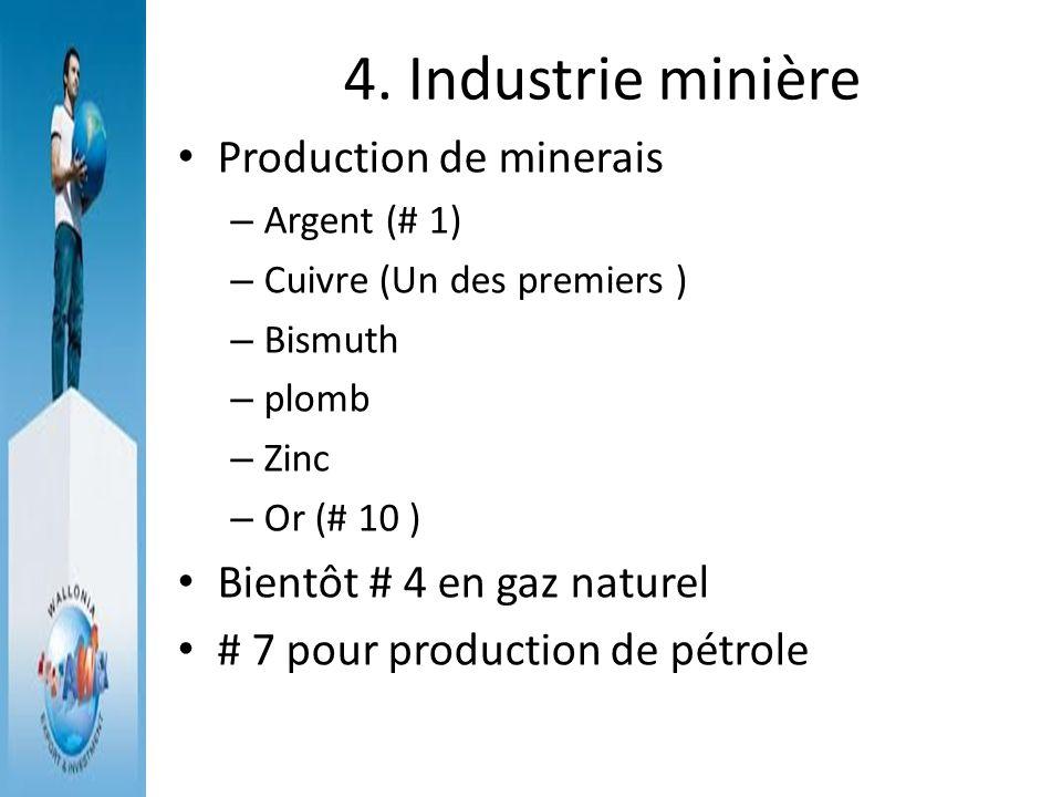 4. Industrie minière Production de minerais – Argent (# 1) – Cuivre (Un des premiers ) – Bismuth – plomb – Zinc – Or (# 10 ) Bientôt # 4 en gaz nature