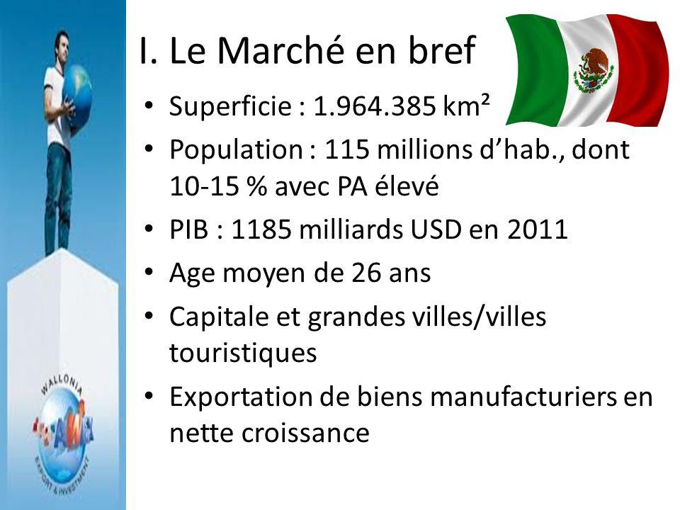 I. Le Marché en bref Superficie : 1.964.385 km² Population : 115 millions dhab., dont 10-15 % avec PA élevé PIB : 1185 milliards USD en 2011 Age moyen