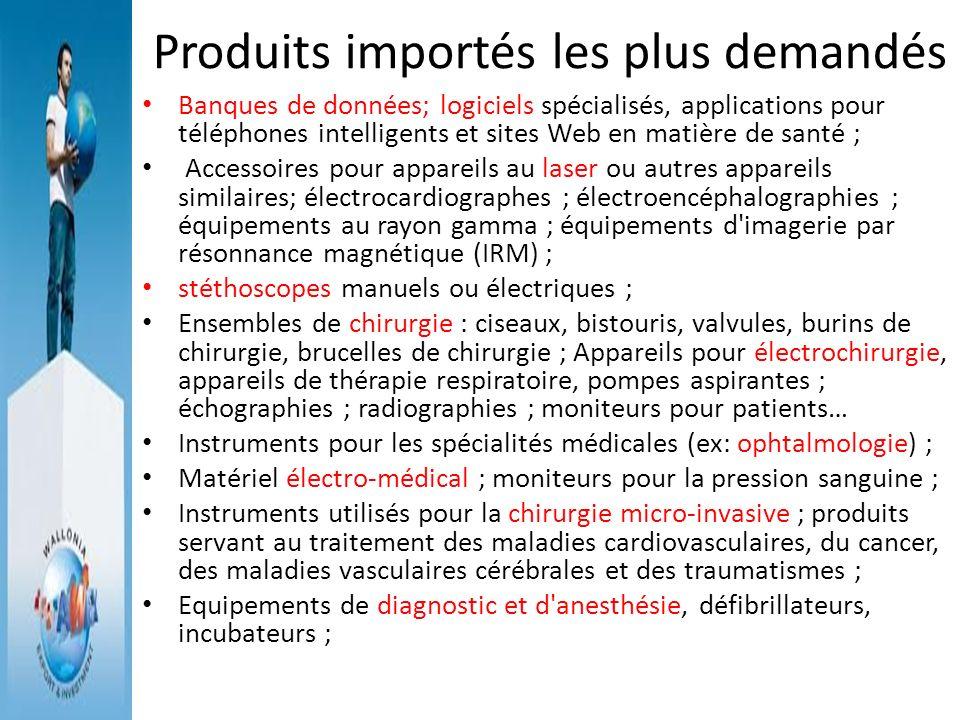Produits importés les plus demandés Banques de données; logiciels spécialisés, applications pour téléphones intelligents et sites Web en matière de sa