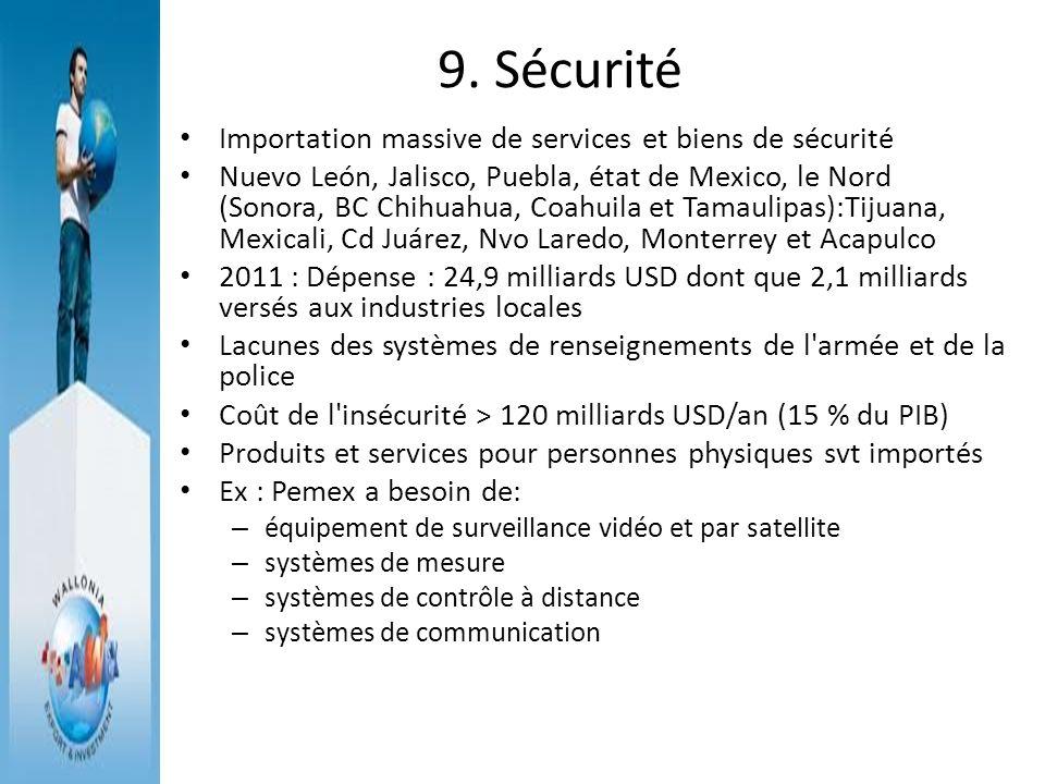 9. Sécurité Importation massive de services et biens de sécurité Nuevo León, Jalisco, Puebla, état de Mexico, le Nord (Sonora, BC Chihuahua, Coahuila