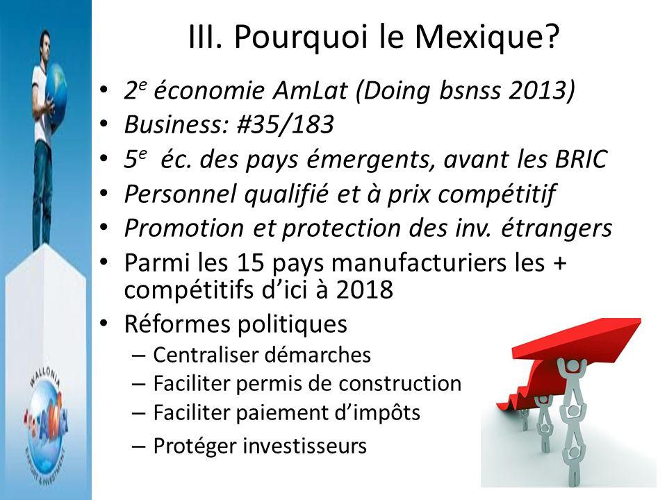 III. Pourquoi le Mexique? 2 e économie AmLat (Doing bsnss 2013) Business: #35/183 5 e éc. des pays émergents, avant les BRIC Personnel qualifié et à p