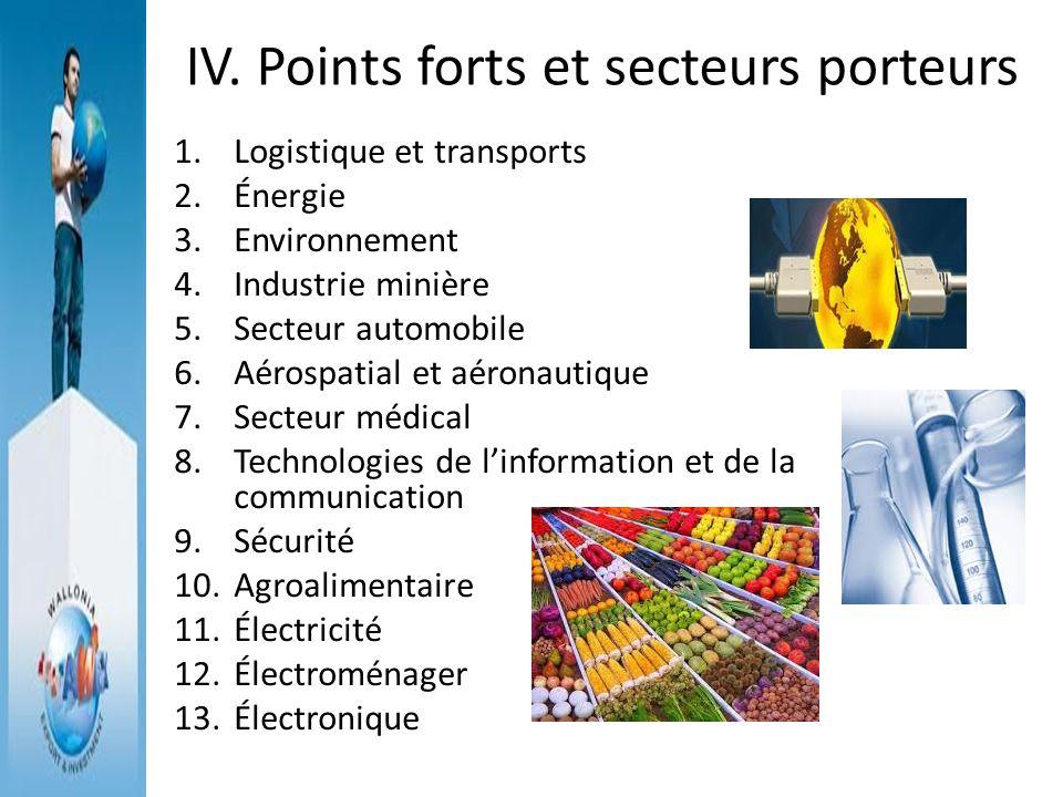 IV. Points forts et secteurs porteurs 1.Logistique et transports 2.Énergie 3.Environnement 4.Industrie minière 5.Secteur automobile 6.Aérospatial et a