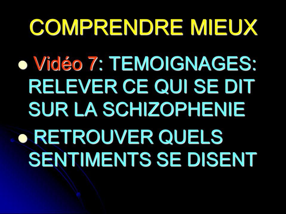 COMPRENDRE MIEUX Vidéo 7: TEMOIGNAGES: RELEVER CE QUI SE DIT SUR LA SCHIZOPHENIE Vidéo 7: TEMOIGNAGES: RELEVER CE QUI SE DIT SUR LA SCHIZOPHENIE RETRO