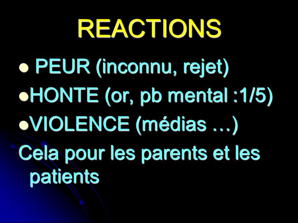 REACTIONS PEUR (inconnu, rejet) PEUR (inconnu, rejet) HONTE (or, pb mental :1/5) HONTE (or, pb mental :1/5) VIOLENCE (médias …) VIOLENCE (médias …) Ce