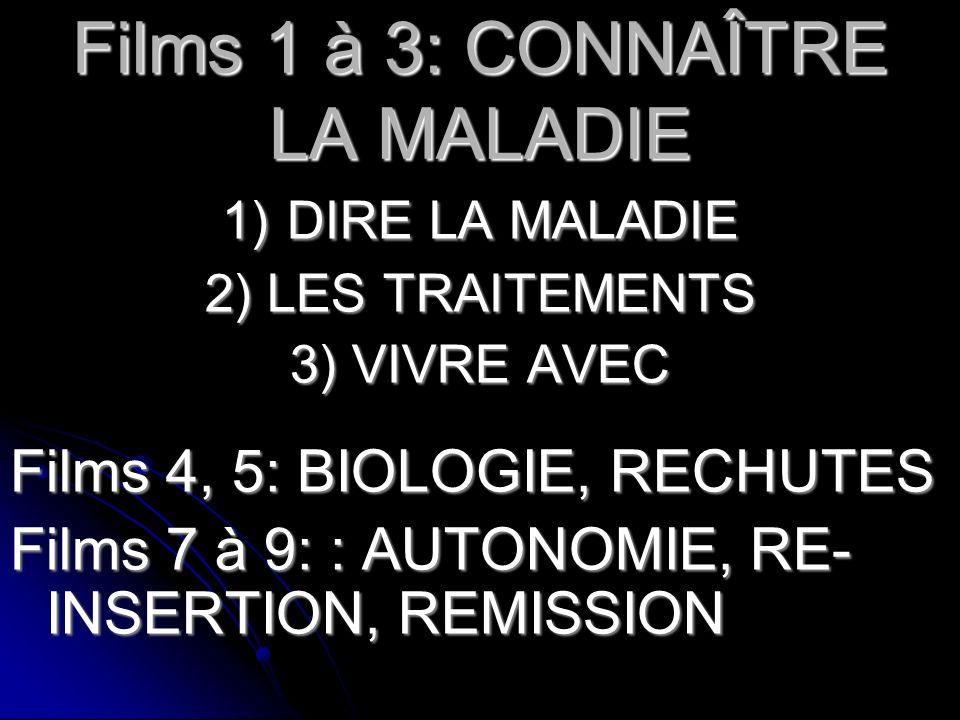 Films 1 à 3: CONNAÎTRE LA MALADIE 1) DIRE LA MALADIE 2) LES TRAITEMENTS 3) VIVRE AVEC Films 4, 5: BIOLOGIE, RECHUTES Films 7 à 9: : AUTONOMIE, RE- INS