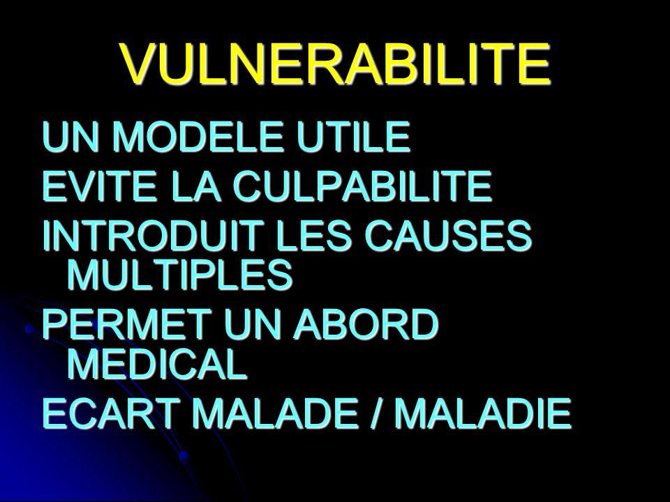 VULNERABILITE UN MODELE UTILE EVITE LA CULPABILITE INTRODUIT LES CAUSES MULTIPLES PERMET UN ABORD MEDICAL ECART MALADE / MALADIE