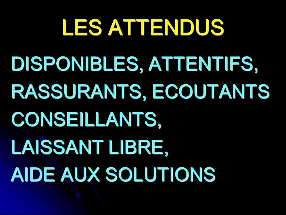 LES ATTENDUS DISPONIBLES, ATTENTIFS, RASSURANTS, ECOUTANTS CONSEILLANTS, LAISSANT LIBRE, AIDE AUX SOLUTIONS