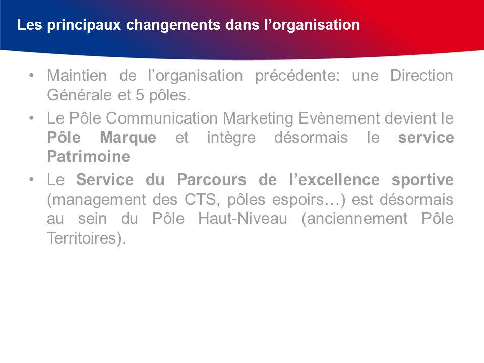 Les principaux changements dans lorganisation Maintien de lorganisation précédente: une Direction Générale et 5 pôles. Le Pôle Communication Marketing