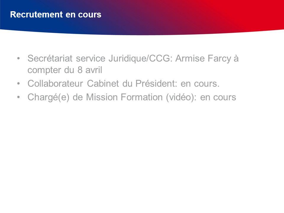 Recrutement en cours Secrétariat service Juridique/CCG: Armise Farcy à compter du 8 avril Collaborateur Cabinet du Président: en cours. Chargé(e) de M