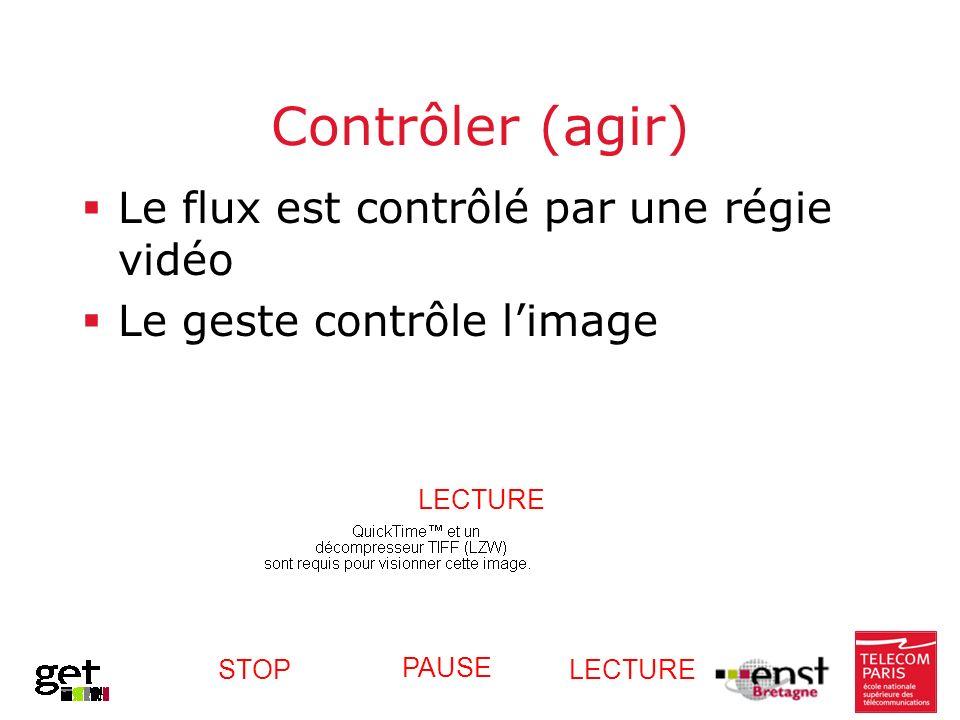Contrôler (agir) Le flux est contrôlé par une régie vidéo Le geste contrôle limage LECTURE STOP PAUSE LECTURE