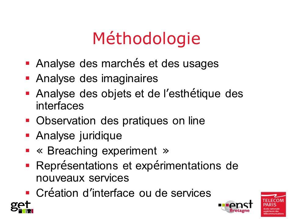 Méthodologie Analyse des march é s et des usages Analyse des imaginaires Analyse des objets et de l esth é tique des interfaces Observation des pratiq