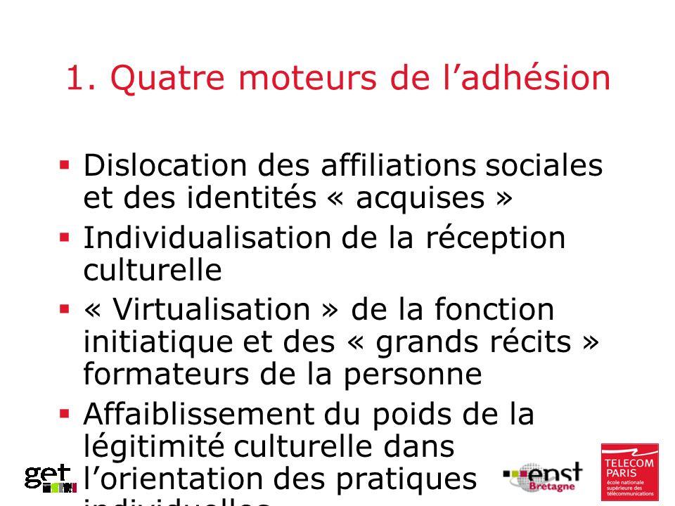 1. Quatre moteurs de ladhésion Dislocation des affiliations sociales et des identités « acquises » Individualisation de la réception culturelle « Virt