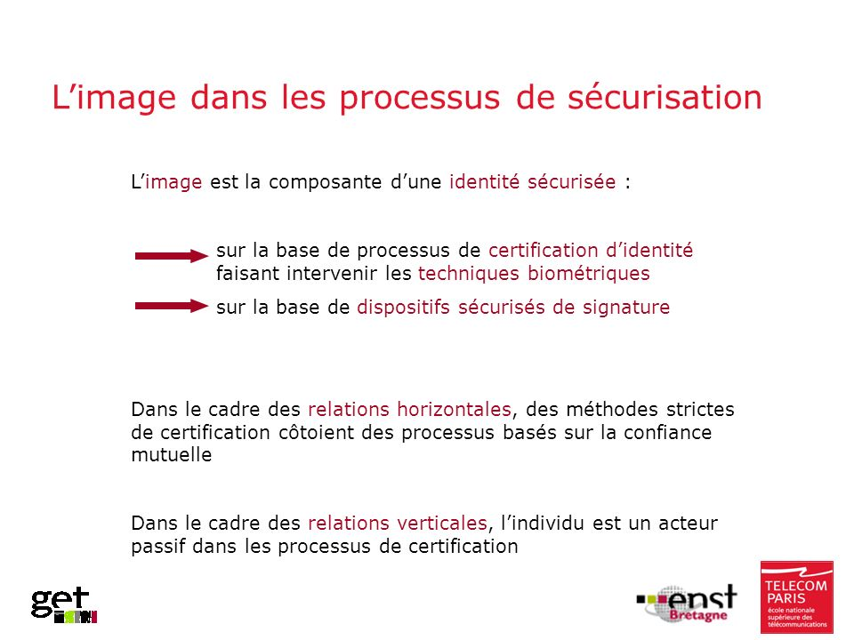 Limage est la composante dune identité sécurisée : sur la base de processus de certification didentité faisant intervenir les techniques biométriques sur la base de dispositifs sécurisés de signature Dans le cadre des relations horizontales, des méthodes strictes de certification côtoient des processus basés sur la confiance mutuelle Dans le cadre des relations verticales, lindividu est un acteur passif dans les processus de certification Limage dans les processus de sécurisation