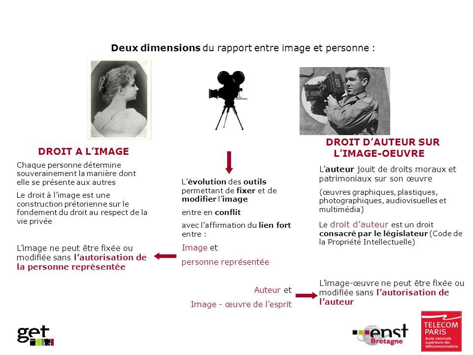 Deux dimensions du rapport entre image et personne : Lévolution des outils permettant de fixer et de modifier limage entre en conflit avec laffirmatio