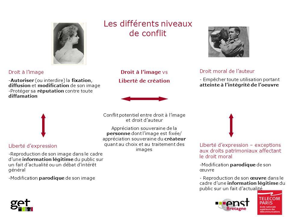 Les différents niveaux de conflit Droit à limage -Autoriser (ou interdire) la fixation, diffusion et modification de son image -Protéger sa réputation