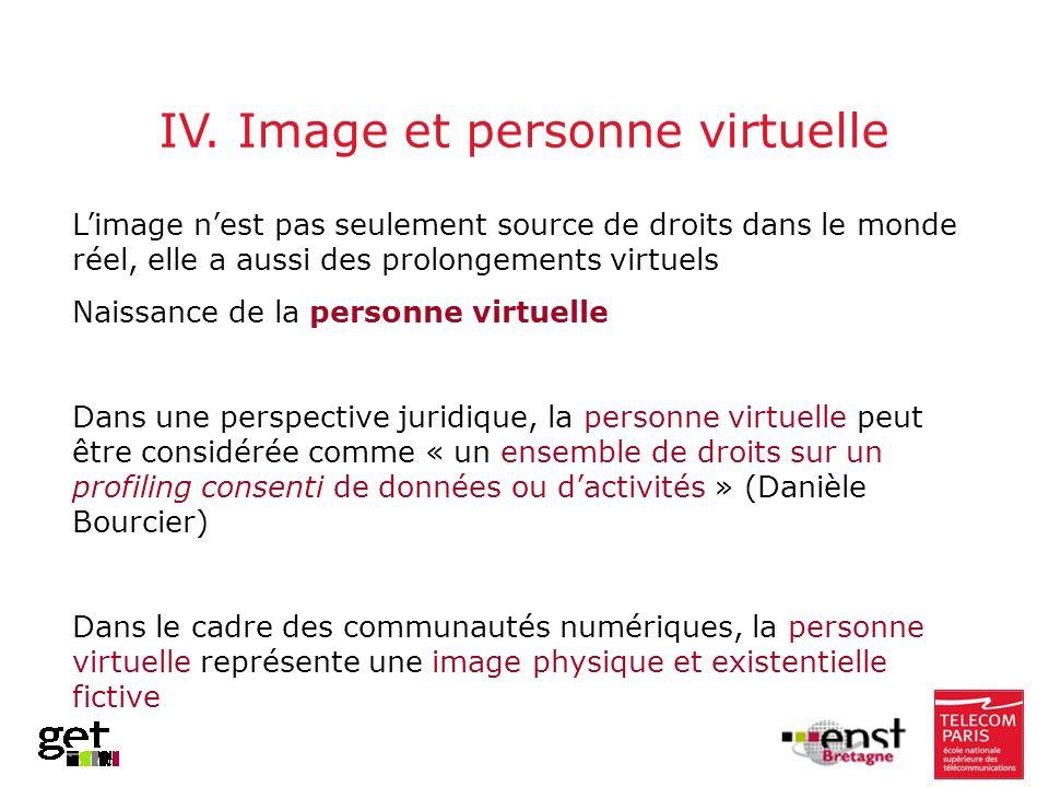 IV. Image et personne virtuelle Limage nest pas seulement source de droits dans le monde réel, elle a aussi des prolongements virtuels Naissance de la