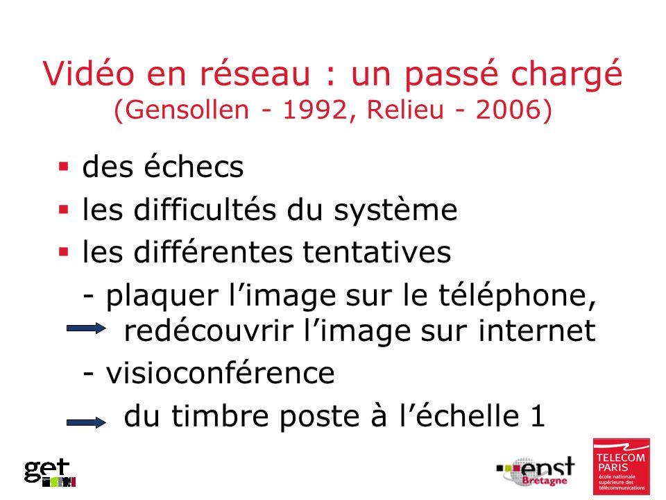 Vidéo en réseau : un passé chargé (Gensollen - 1992, Relieu - 2006) des échecs les difficultés du système les différentes tentatives - plaquer limage sur le téléphone, redécouvrir limage sur internet - visioconférence du timbre poste à léchelle 1