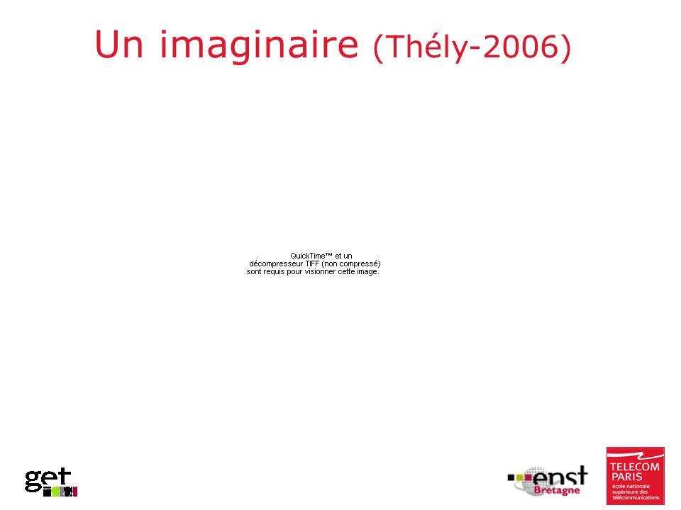 Un imaginaire (Thély-2006))