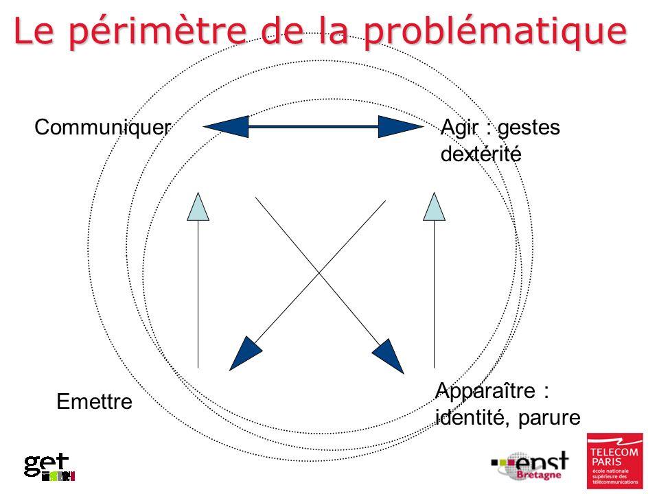 Le périmètre de la problématique CommuniquerAgir : gestes dextérité Apparaître : identité, parure Emettre