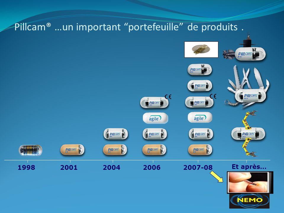 Pillcam® …un important portefeuille de produits. 19982001200420062007-08 Et après…