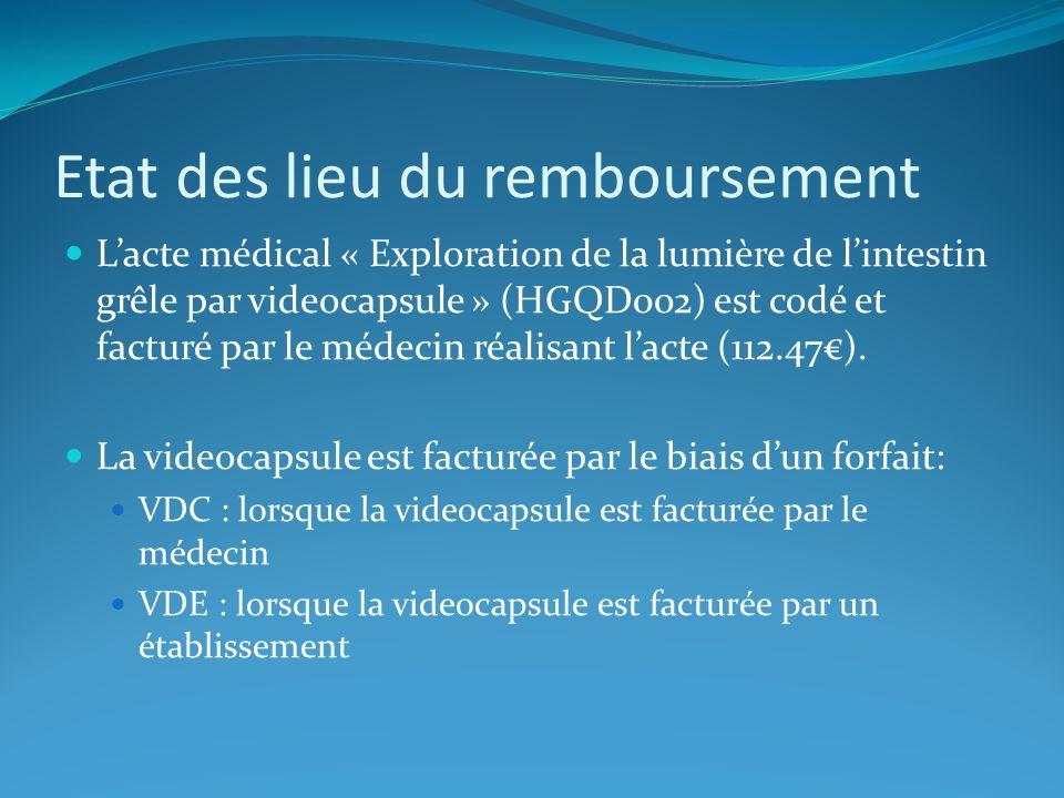 Etat des lieu du remboursement Lacte médical « Exploration de la lumière de lintestin grêle par videocapsule » (HGQD002) est codé et facturé par le mé