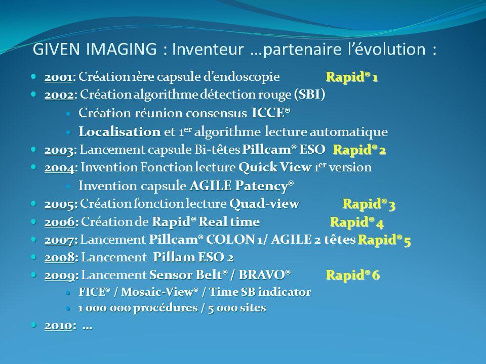 GIVEN IMAGING : Inventeur …partenaire lévolution : 2001Rapid® 1 2001: Création 1ère capsule dendoscopie Rapid® 1 2002(SBI) 2002: Création algorithme d