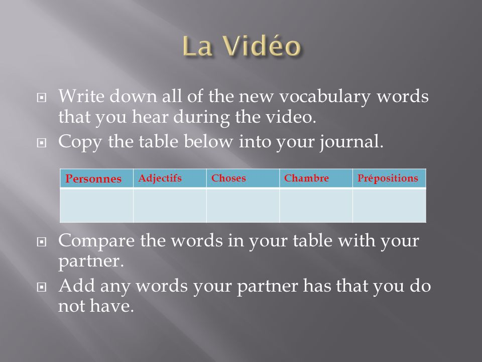 Write down all of the new vocabulary words that you hear during the video.