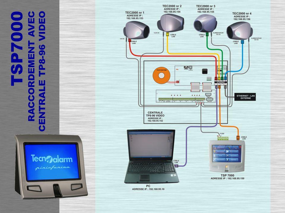 TSP7000 RACCORDEMENT AVEC CENTRALE TP8-96 VIDEO