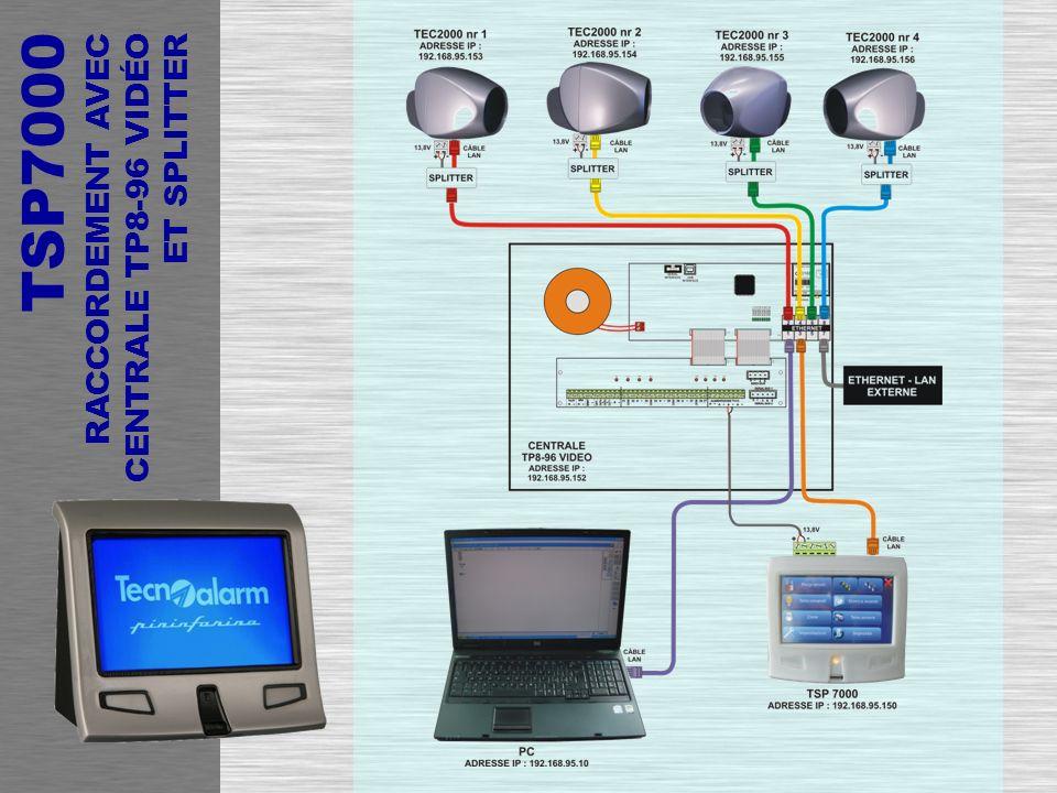 TSP7000 RACCORDEMENT AVEC CENTRALE TP8-96 VIDÉO ET SPLITTER