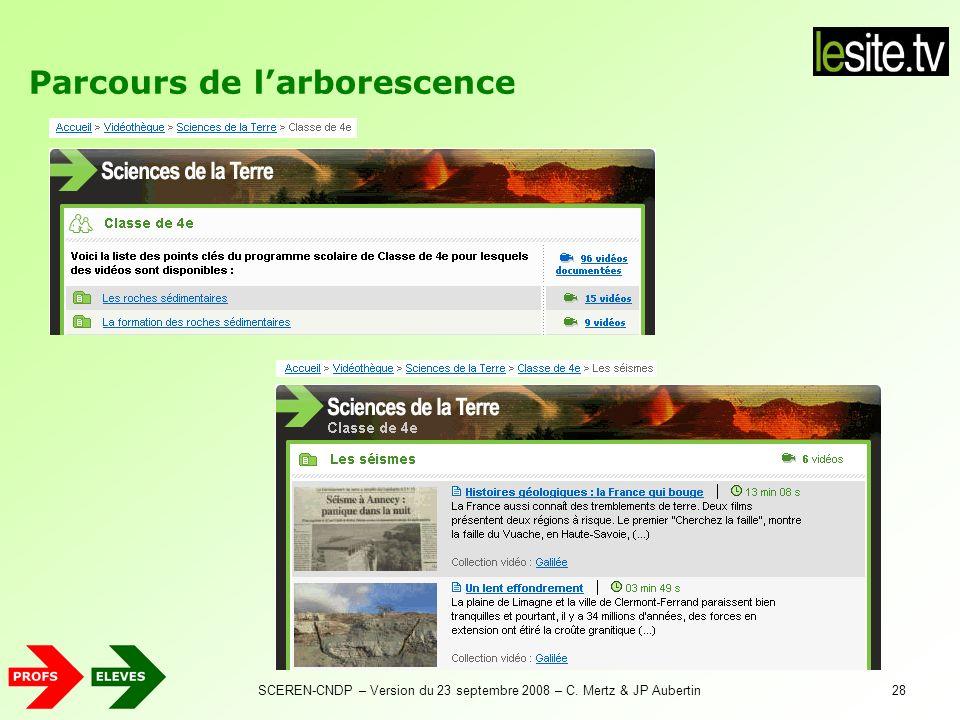 SCEREN-CNDP – Version du 23 septembre 2008 – C. Mertz & JP Aubertin28 Parcours de larborescence