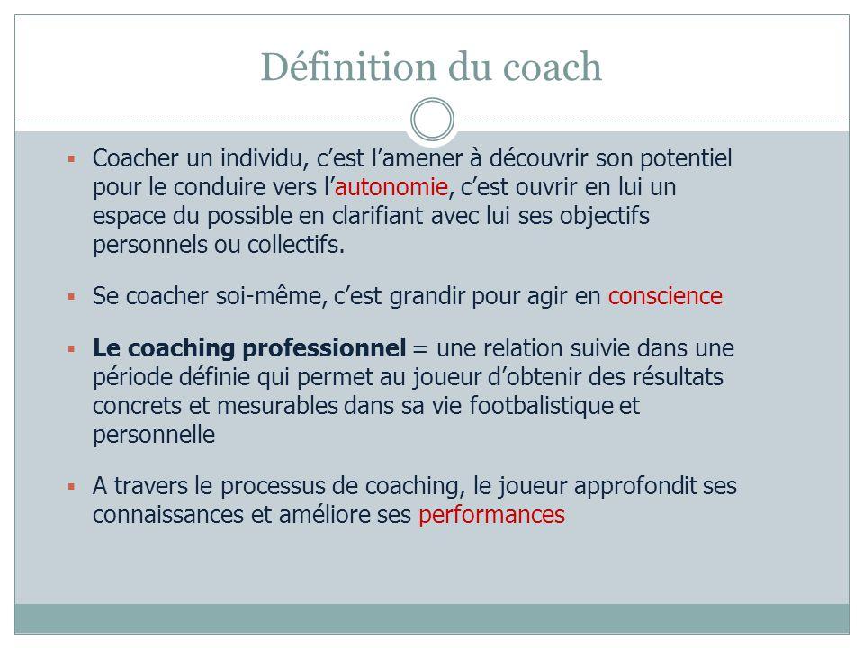 Définition du coach Coacher un individu, cest lamener à découvrir son potentiel pour le conduire vers lautonomie, cest ouvrir en lui un espace du possible en clarifiant avec lui ses objectifs personnels ou collectifs.