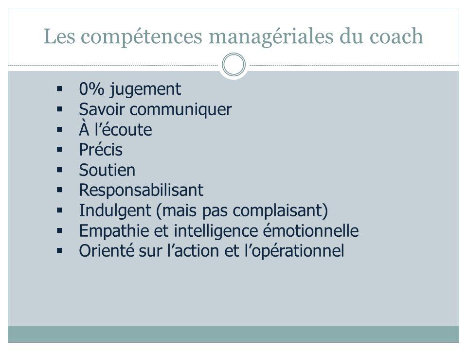 Les compétences managériales du coach 0% jugement Savoir communiquer À lécoute Précis Soutien Responsabilisant Indulgent (mais pas complaisant) Empathie et intelligence émotionnelle Orienté sur laction et lopérationnel