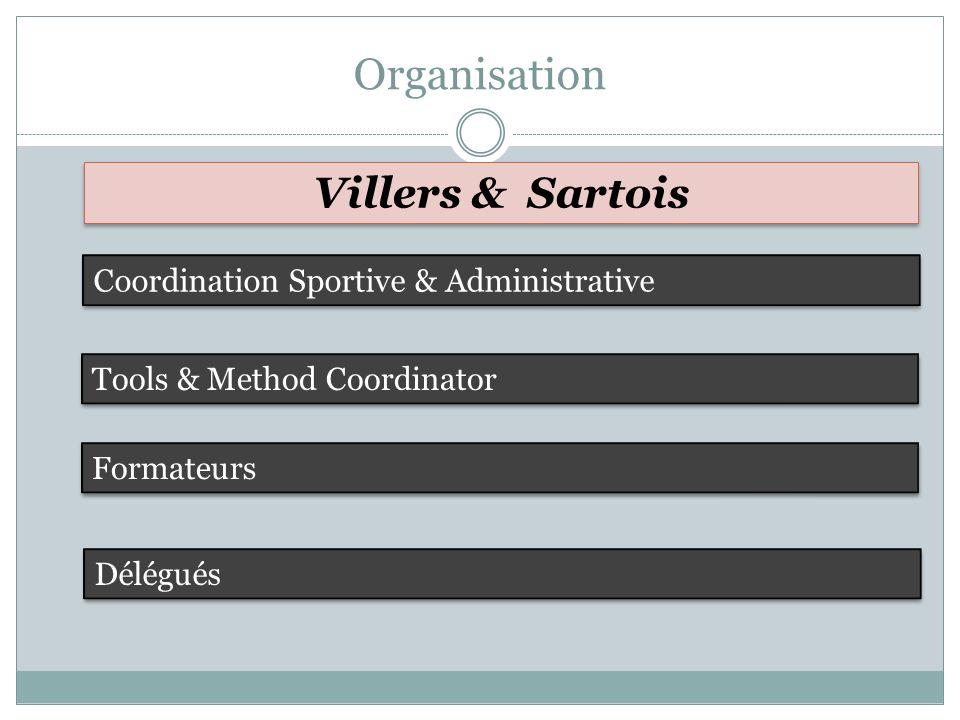 Organisation Coordination Sportive & Administrative Tools & Method Coordinator Formateurs Délégués Villers & Sartois