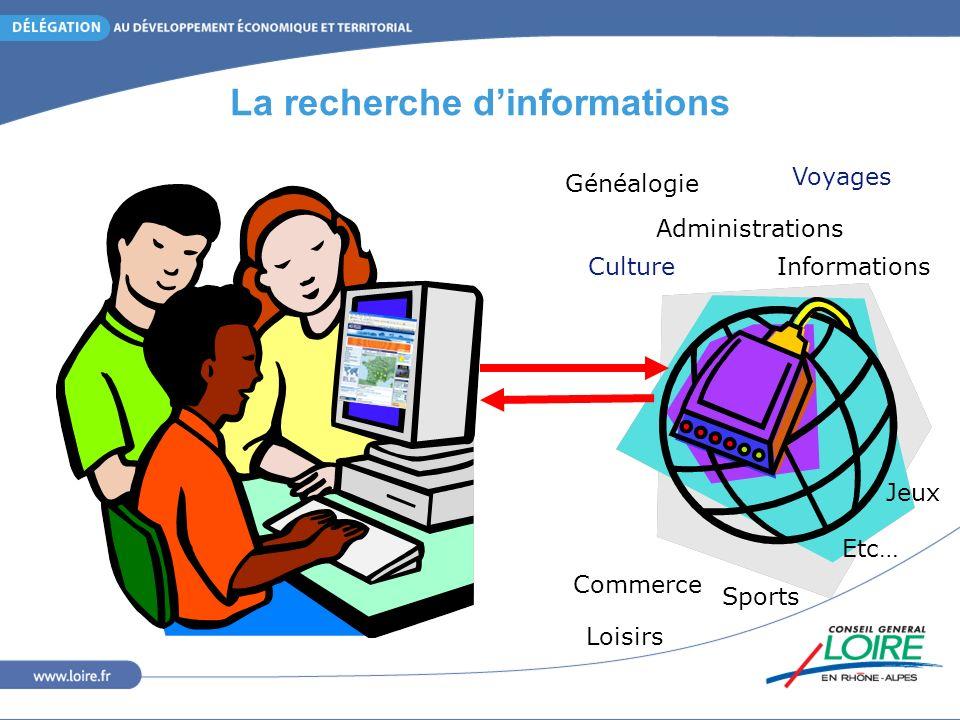 La recherche dinformations Généalogie Administrations Culture Loisirs Voyages Informations Commerce Sports Jeux Etc…