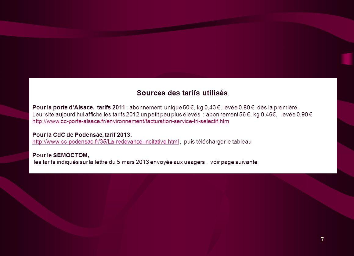 7 Sources des tarifs utilisés. Pour la porte d'Alsace, tarifs 2011 : abonnement unique 50, kg 0,43, levée 0,80 dès la première. Leur site aujourd'hui