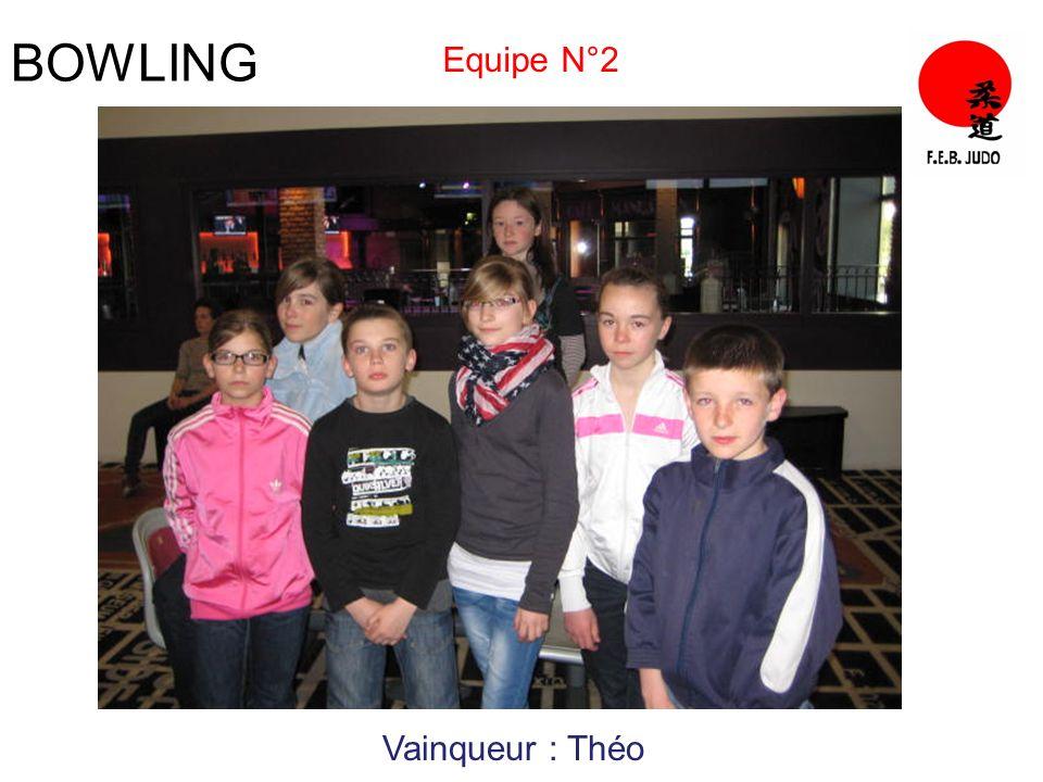 BOWLING Equipe N°2 Vainqueur : Théo