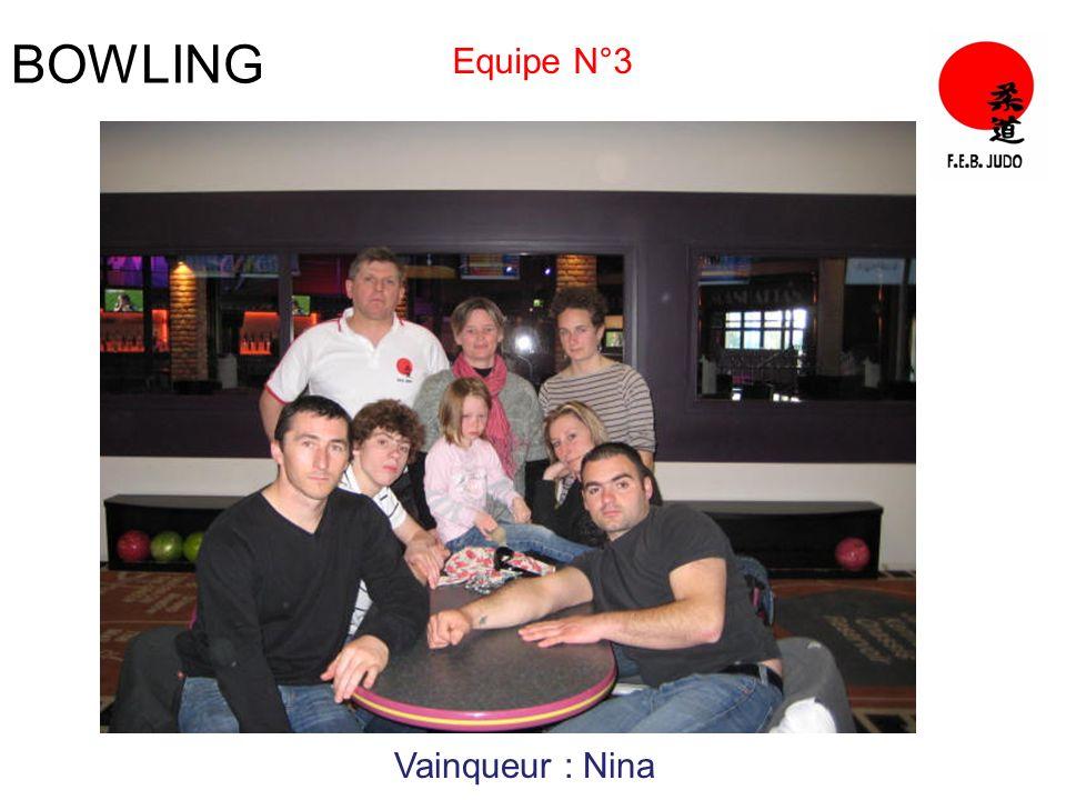 BOWLING Equipe N°3 Vainqueur : Nina