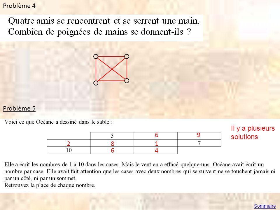 Problème 4 Problème 5 Il y a plusieurs solutions 6 28 6 1 4 9 Sommaire