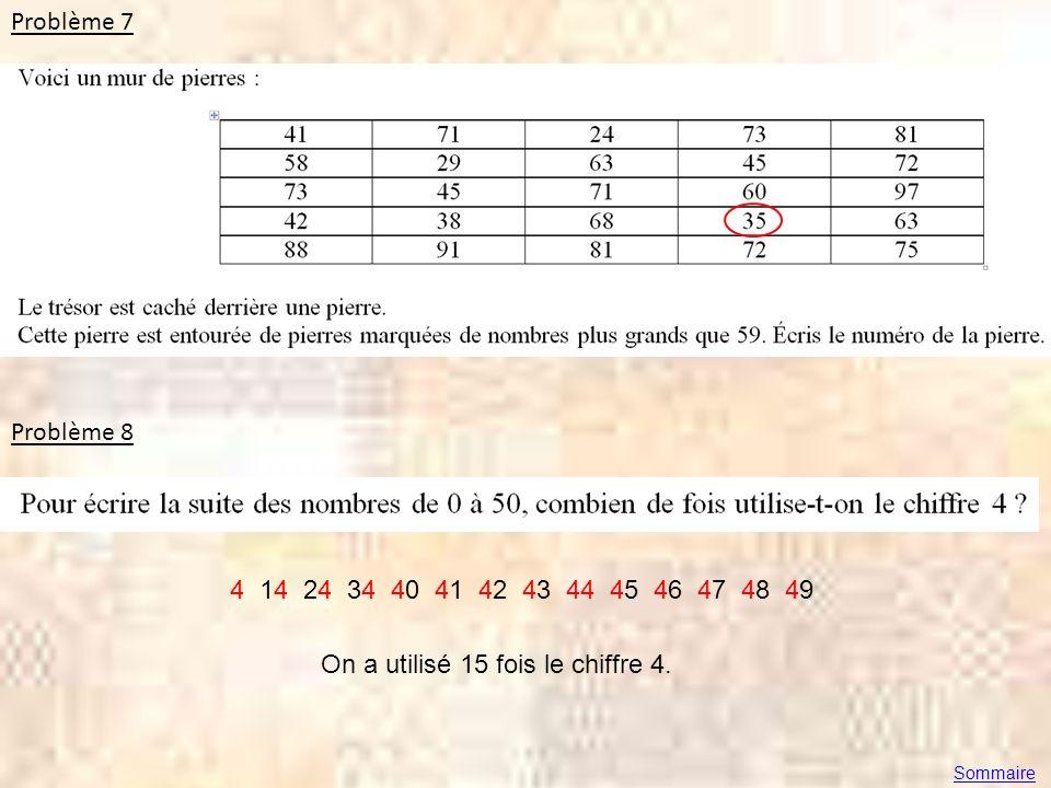 Problème 7 Problème 8 4 14 24 34 40 41 42 43 44 45 46 47 48 49 Sommaire On a utilisé 15 fois le chiffre 4.