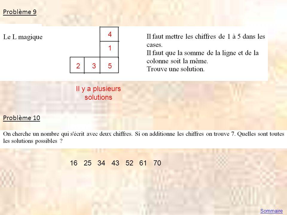 Problème 9 Il y a plusieurs solutions 5 1 4 32 Problème 10 16 25 34 43 52 61 70 Sommaire