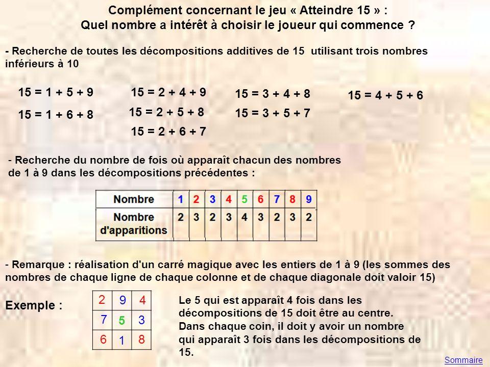 Complément concernant le jeu « Atteindre 15 » : Quel nombre a intérêt à choisir le joueur qui commence ? - Recherche de toutes les décompositions addi