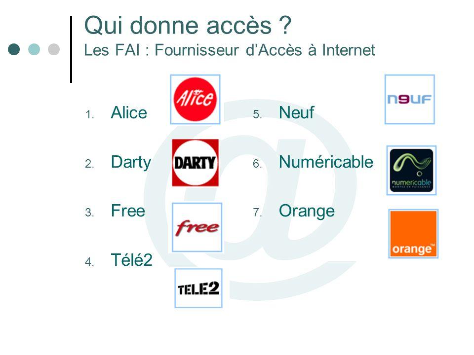 Qui donne accès ? Les FAI : Fournisseur dAccès à Internet 1. Alice 2. Darty 3. Free 4. Télé2 5. Neuf 6. Numéricable 7. Orange