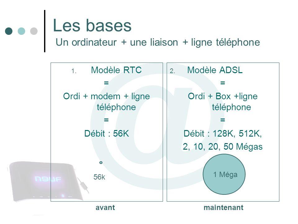 Les bases Un ordinateur + une liaison + ligne téléphone 1. Modèle RTC = Ordi + modem + ligne téléphone = Débit : 56K 2. Modèle ADSL = Ordi + Box +lign
