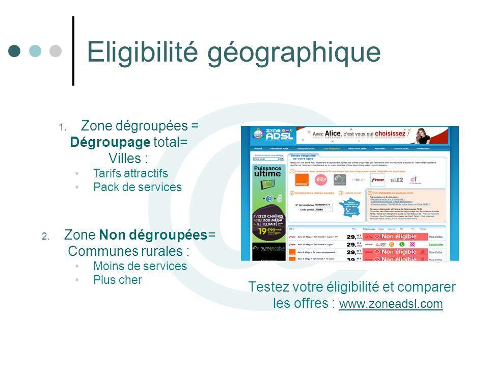 Eligibilité géographique Testez votre éligibilité et comparer les offres : www.zoneadsl.com www.zoneadsl.com 1. Zone dégroupées = Dégroupage total= Vi