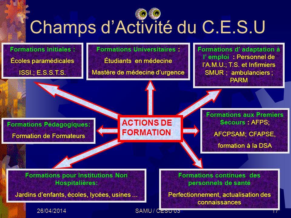 26/04/2014SAMU / CESU 0317 Champs dActivité du C.E.S.U ACTIONS DE FORMATION Formations Initiales : É coles paramédicales ISSI.; E.S.S.T.S. Formations